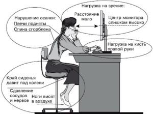 Работа на компьютере